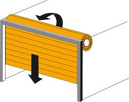 Portede garagesur mesureenroulable